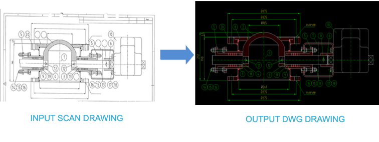 convert scanned pdf to dwg
